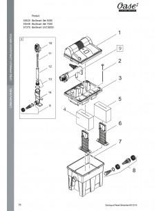 Biosmart Set 5000 Oase (pièces détachées)