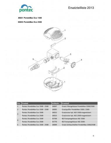 Pondomax Eco 2500 Pontec (pièces détachées)