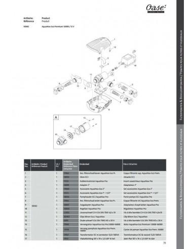 Aquamax Eco Premium 12000/12V Oase (pieces détachées)
