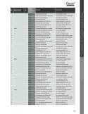 Filtoclear 11000 Oase (pièces détachées)