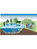 Mise en situation filtre , ultraviolet et pompe Aquamax Eco Premium